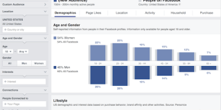 Facebook launches new tool to help small businesses reach global audience