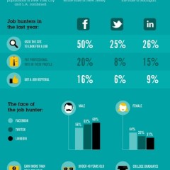 Awesome Social media tips for jobseekers [INFOGRAPHIC]
