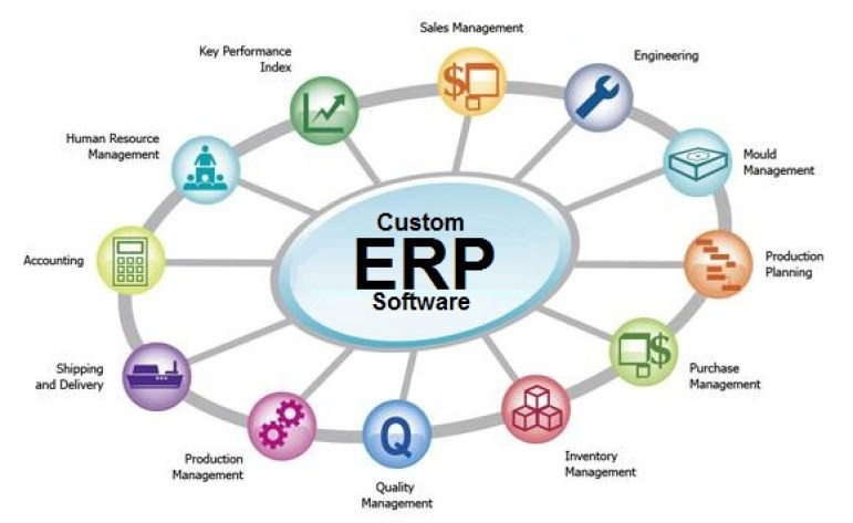 Thinking of switching your ERP? Pros & cons to consider for an objective decision