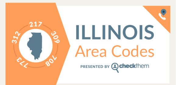 Fun facts about Illinois area codes [Infographic]