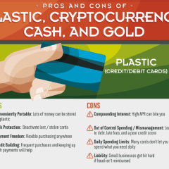 Pros & cons of plastic, cryptocurrency, cash, & gold [Infographic]