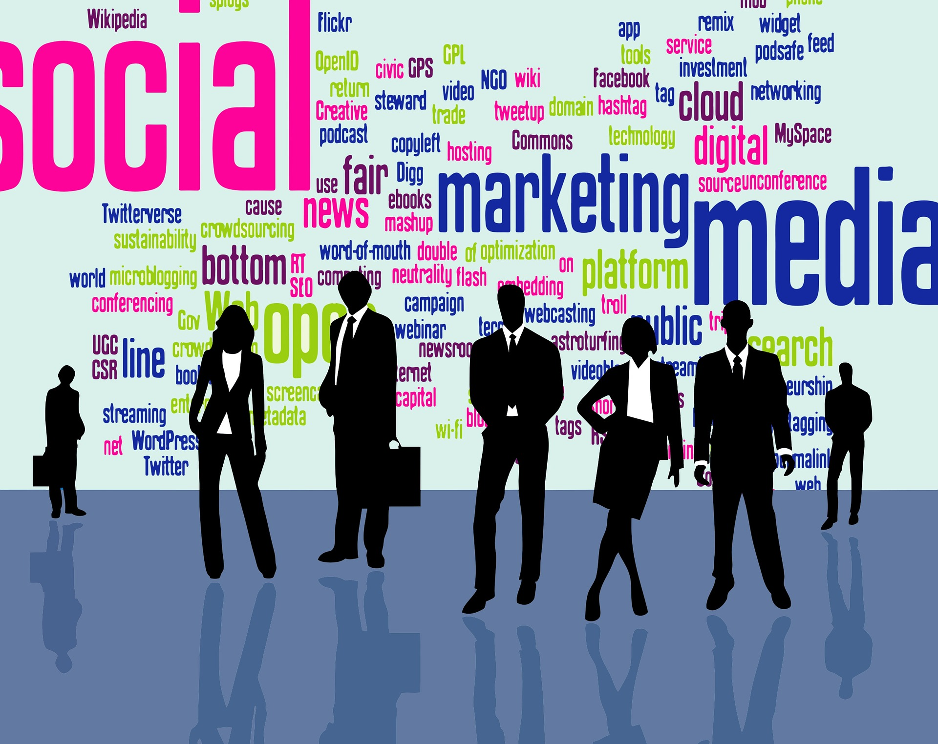the use of social media as a powerful marketing tool in business How to use the new linkedin as a powerful business development tool  linkedin into the powerful business networking tool it  social media content marketing.