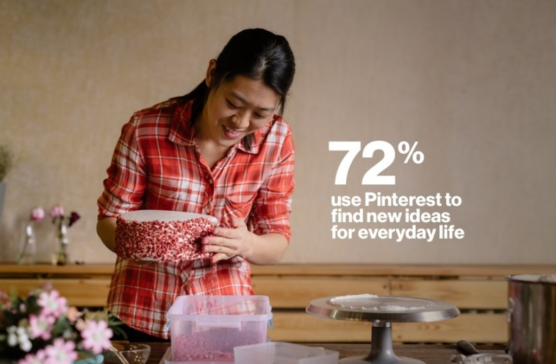 pinterest pinners daily life ideas