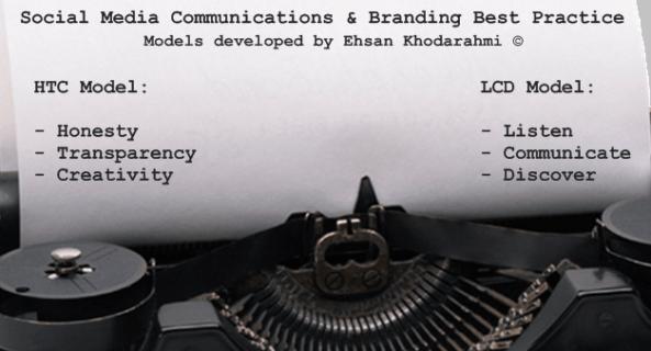social media facebook twitter best practice engagement content marketing content strategy branding
