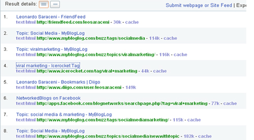 Backlinks from social bookmarking alone