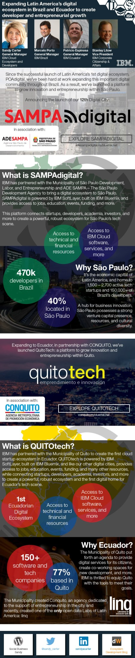 brazil saocuador_infographic_v1-01