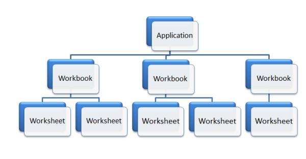 Loop through worksheets vba