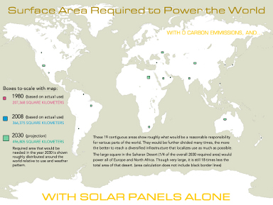 how-much-solar-energy-to-power-world