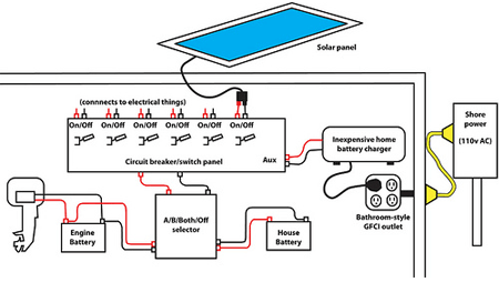 Solar Energy Diagram 2  Solar Power (PV)