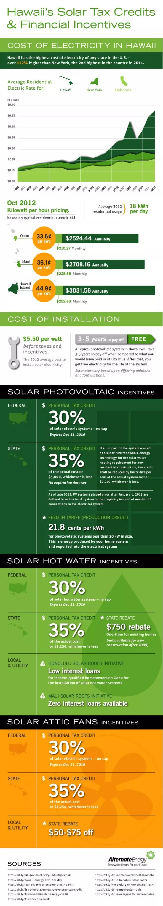 hawaii-solar-infographic