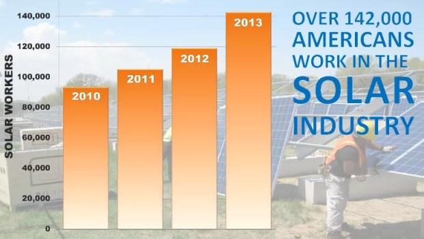 solar jobs US