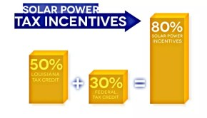 solar market spurred by tax incentives, from www.saderpower.com screenshot