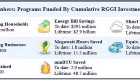 RGGI-benefits-570x202