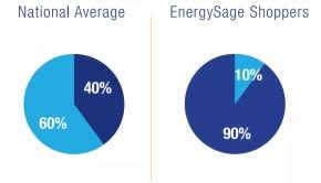 EnergySage-2