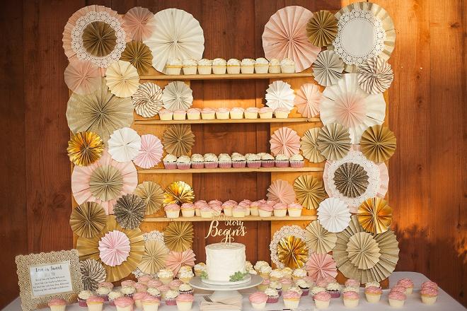 Loving this gorgeous dessert table!