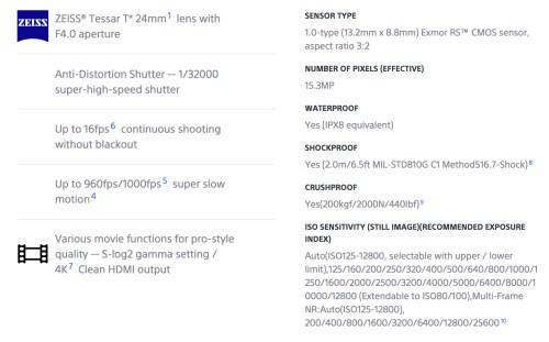 Medium Of Sony Shutter Count