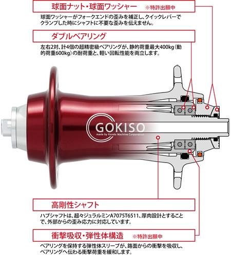 gokiso_product_hubph06