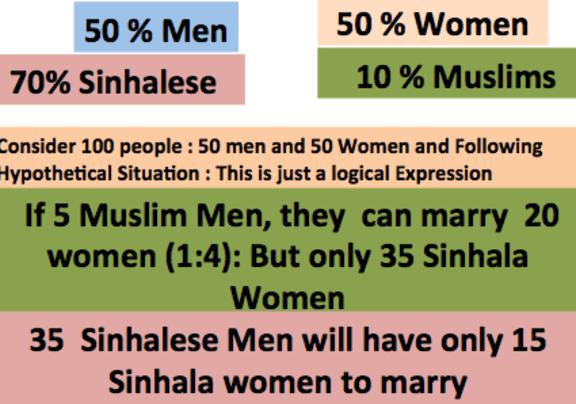 50 men 50 women
