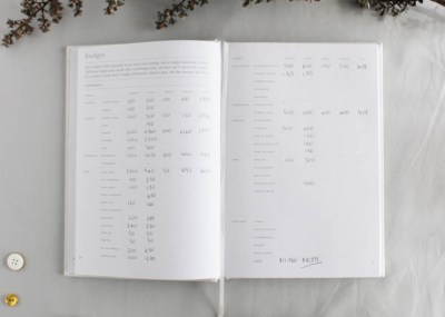 example wedding budget template square
