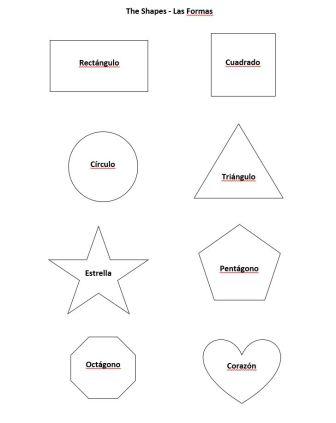 las formas