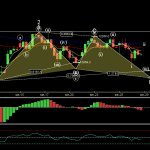 DE30EUR - Primary Analysis - Aug-29 0756 AM (4 hour).png