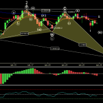 DE30EUR - Primary Analysis - Aug-29 0758 AM (4 hour).png
