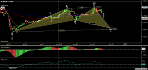 DE30EUR - Primary Analysis - Sep-05 1859 PM (1 hour).png