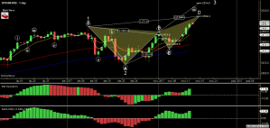 SPX500USD - Primary Analysis - Sep-13 0748 AM (1 day).png