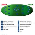 positions-joueurs