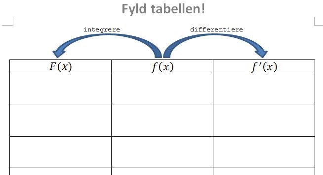 fyldtabellen1