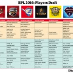 Bangladesh Premier League 2016 Squad (All teams Players)