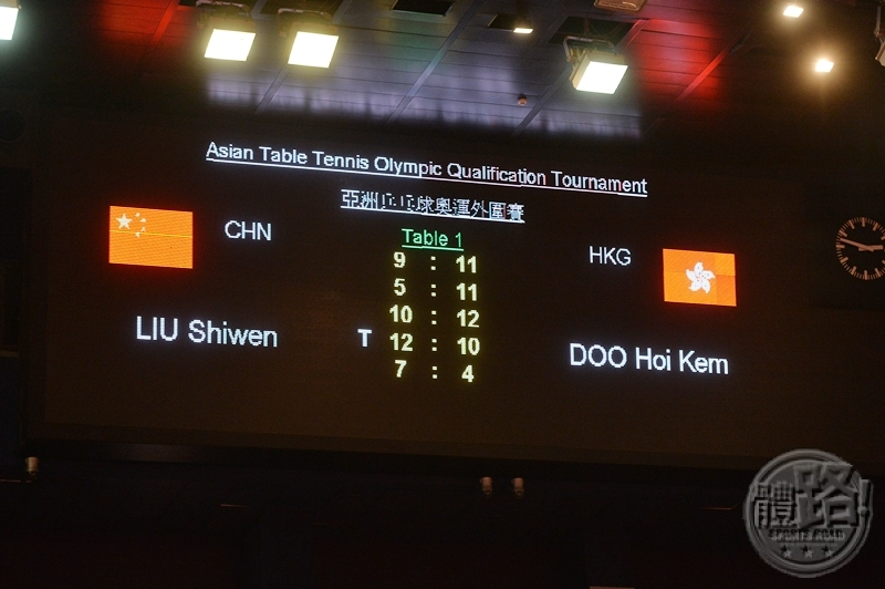 tabletennis_asian_qualification_olympiad_hkg_chn_doohoikem_liushiwen_20160413-01