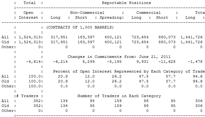 CFTC weekly cot data report