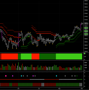 December gold futures daily chart
