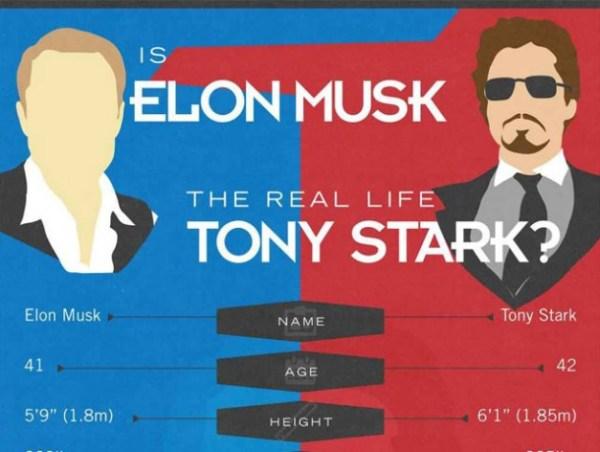 Elon Musk Real Life Tony Stark