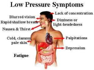 lowbp-symptoms