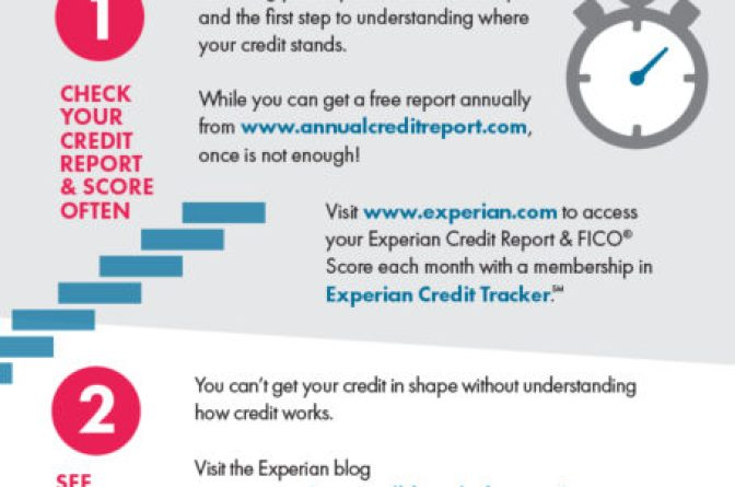 Credit Shape Up Infographic FINAL