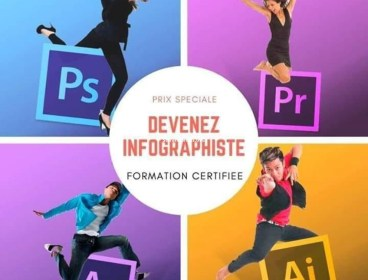 Formation Design Infographie