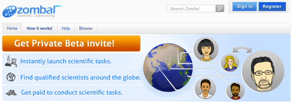 Worldwide Scientific Outsourcing - Zombal - Startup Featured on StartUpLift