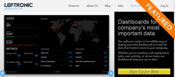 Leftronic  - Startup Featured on StartUpLift