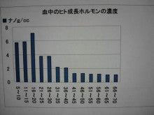 平塚のプロトレーナーがいる治療院-NCM_0214.JPG