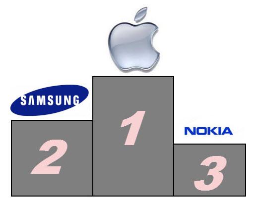 Samsung-Q4-results