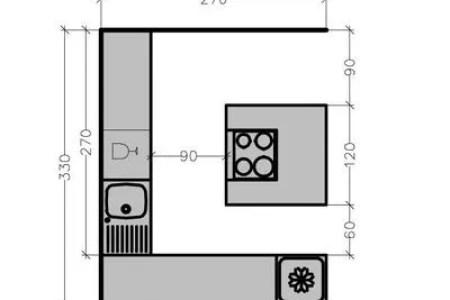267223 plans de cuisine avec un ilot central 6 exemples a suivre