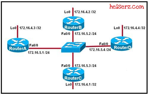 6817423881 70c15a17f6 z ERouting Chapter 11 CCNA 2 4.0 2012 2013 100%