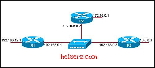 6625109887 d24910e408 z ENetwork Chapter 5 CCNA 1 4.0 2012 2013 100%