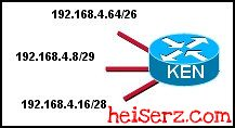 6617887669 4030253c3e z ERouting Chapter 6 CCNA 2 4.0 2012 2013 100%