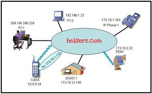 ccna1-s1-c02-08-heiserz.com