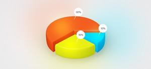 Free Pie Chart PSD Template