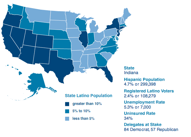 La population latino aux US