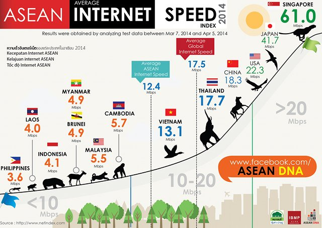 PROBE ON SLOW AND EXPENSIVE INTERNET SPEED. Sen. Bam Calls for Investigation on Slow, Expensive Internet. Image linked to rappler.com.